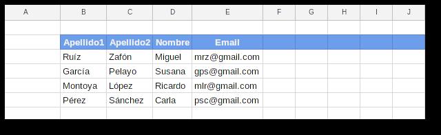 datos a ser importados en los contactos