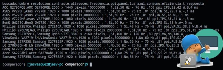 mejores monitores de 27 pulgadas